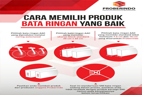 Logo SNI Ilegal Produk Bata Ringan 01